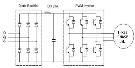 Block Diagram Starter Motor by Block Diagram Of Vvvf Open Loop System