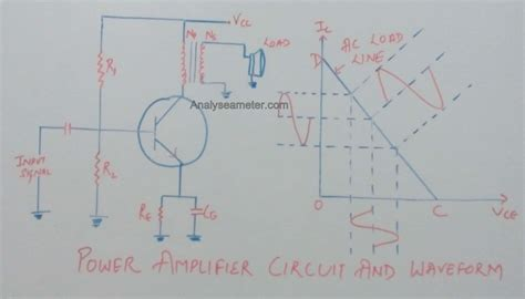Class Power Amplifier Theory Efficiency Equation
