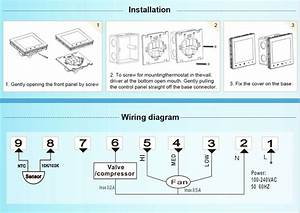 Fan Coil And Compressor Modbus Room Temperature Control