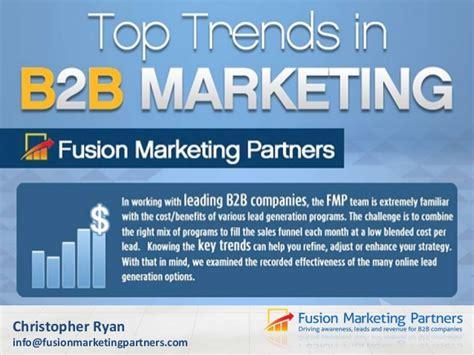 b2b marketing b2b marketing strategy