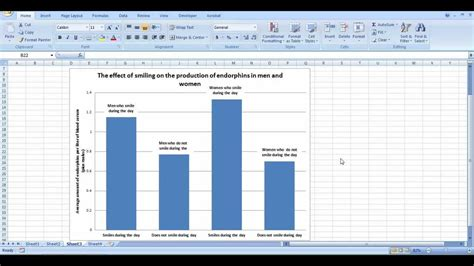 bar graph  excel scientific data youtube