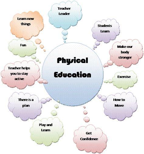 Physical Education Vs. Recess