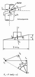 Kräfte Berechnen Winkel : schraubenl ngskraft berechnen ~ Themetempest.com Abrechnung