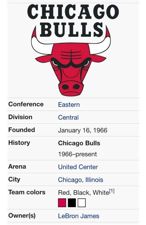 Someone changed the Chicago Bulls Wikipedia entry to ...