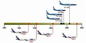 Wiring Diagram Of Boeing737