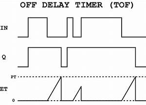 Wiring Diagram For A Off Delay Timer