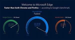Microsoft Edge The faster, safer browser designed for