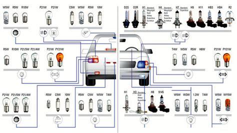 automotive light bulb