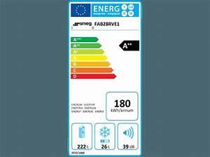 Smeg Kühlschrank Grün : bedienungsanleitung smeg fab28rve1 k hlschrank 180 kwh jahr a 1510 mm hoch gr n ~ Orissabook.com Haus und Dekorationen