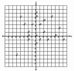 Solving Multi Step Equations Practice Quizlet