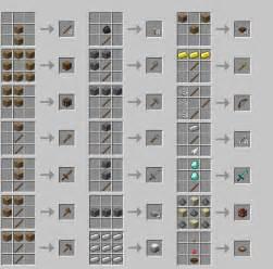 Minecraft Basic Crafting Recipes