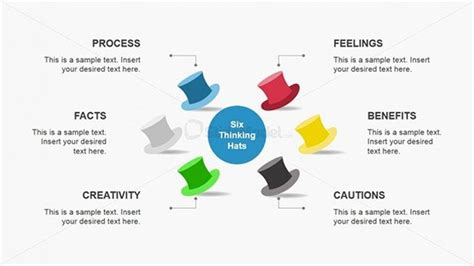 hat thinking powerpoint templates
