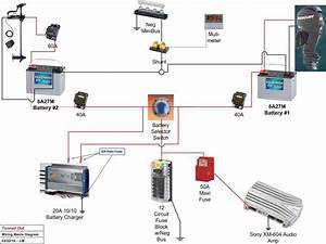 Boat Wiring Diagram