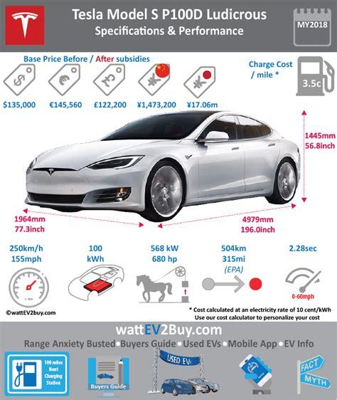 tesla model  specs range price battery