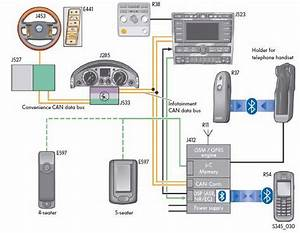 Nokia Hands Free Car Kit Wiring Diagram
