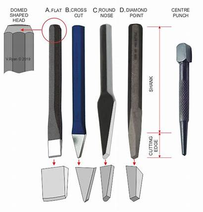 Chisel Cold Chisels Point Diamond Cross Nose