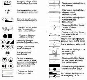 Electrical  Electrical Drawing Symbols
