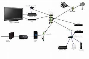 Directv Genie Client Wiring Diagram