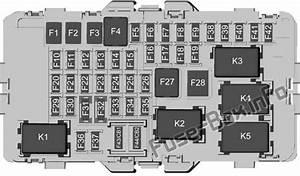 Instrument Panel Fuse Box Diagram  Buick Regal  2018  2019