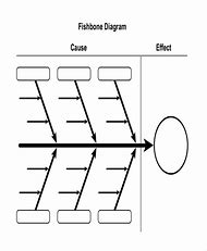 Best fishbone diagram template ideas and images on bing find free fishbone diagram template word maxwellsz