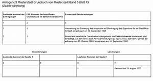 Abteilung 2 Grundbuch : das grundbuch ist der personalausweis der immobilie ~ Frokenaadalensverden.com Haus und Dekorationen