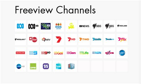 How to watch Australian TV Abroad - whatch blocked ...