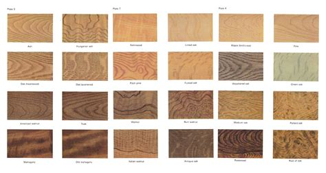 identifying woodgrains wood crafts wood grain woodworking
