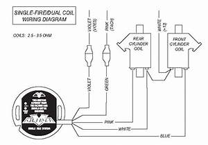 Dyna 2000 Shovelhead Ignition Wiring Diagram