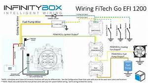 Diagram  A Cdi Box Wiring Diagram For Titan Generator