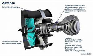 Features Of The Engine That Will Be Used  The Rolls Royce