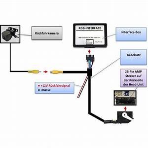 Volkswagen Vw R U00fcckfahrkamera Interface Rear View Camera