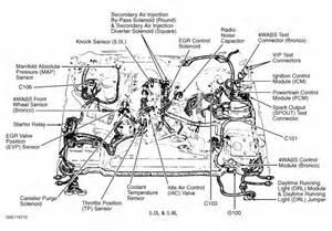 1988 jeep wrangler engine specs ford f150 engine diagram 1989 1994 ford f150 xlt 5 0