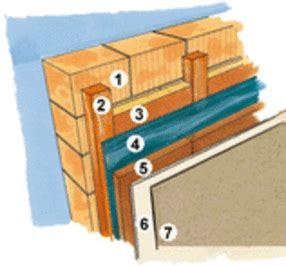 isolierung wand innen innend 228 mmung kosten nutzen der innenwand d 228 mmung