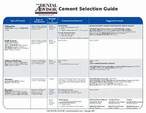 Cement Selection Guide