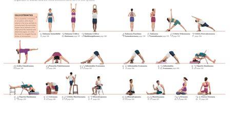 horaires de bureau quelques photos de postures
