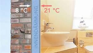 Außenwand Von Innen Dämmen : innend mmung korrekt durchf hren ~ Lizthompson.info Haus und Dekorationen