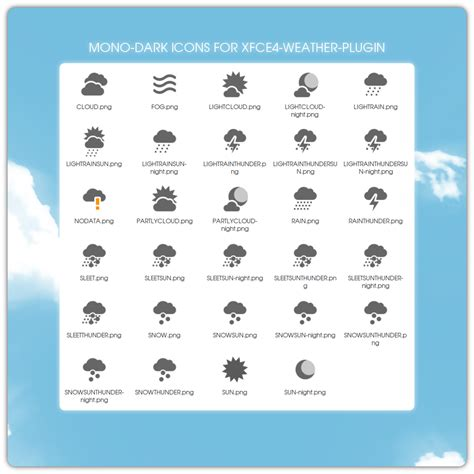 iphone weather symbols meaning 10 weather channel icon symbols images weather channel