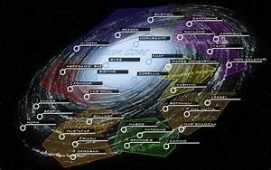 star wars star map | Deep Core - Unknown Regions: 3 Days ...