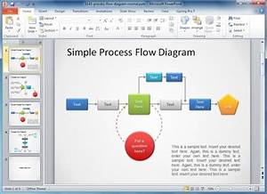 Process Diagram Powerpoint Template