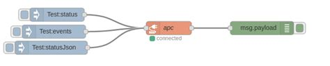 node contrib apcaccess node