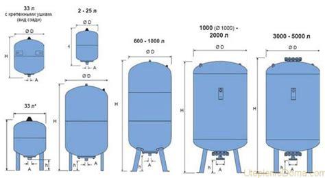 Расчет системы отопления давление емкость сопротивление кпд программа для расчета