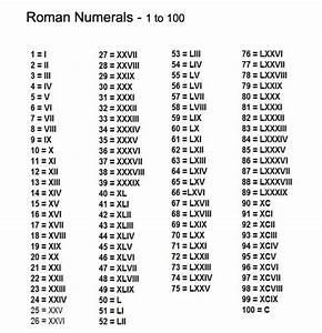 Chiffre Romain De 1 A 50 : roman numerals 100 education math pinterest roman ~ Melissatoandfro.com Idées de Décoration