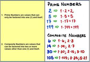 Prime and Composite Numbers Definition