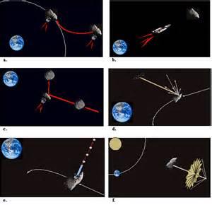 Asteroid Impact Avoidance Wikipedia | Lobster House