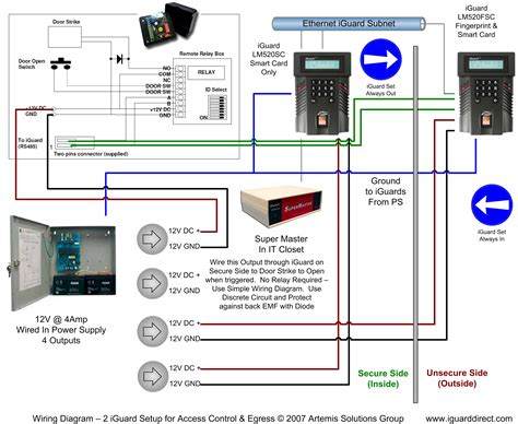 rfid access wiring diagram circuit and