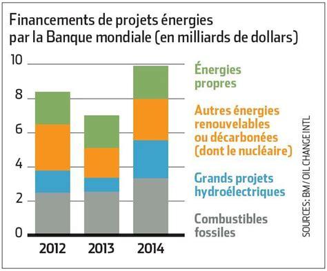 si鑒e de la banque mondiale en 2014 la banque mondiale a financé davantage de projets d 39 énergies fossiles l 39 usine matières premières