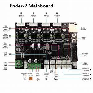 Ender 3 Motherboard Upgrade
