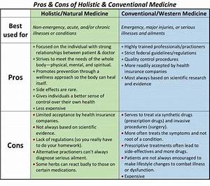 Pros Cons Of Alternative And Conventional Medicine