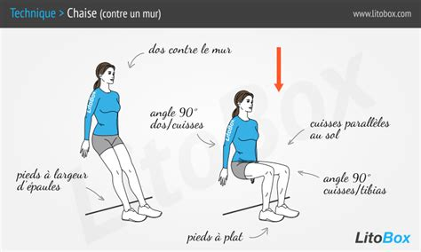 la chaise exercice musculation squats guide complet et illustrations