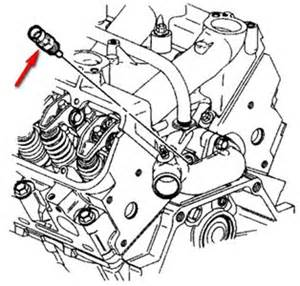 similiar 4 liter engine cam sensor on keywords gm 6 2 liter engine new 5 3 chevy engine 1977 amc 232 engine diagram